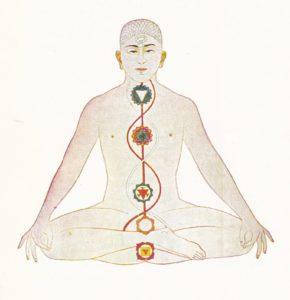 Chaine des sept Chakras