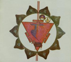 Troisième chakra relier à un des 5éléments: le feu: le feu